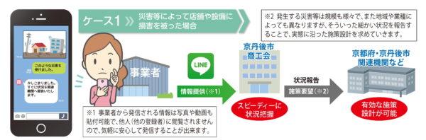 LINE_ケース1
