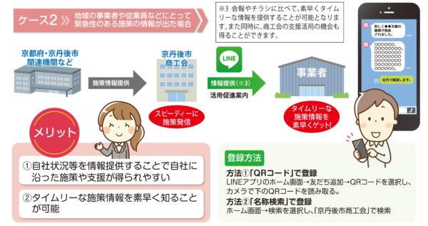 LINE_ケース2