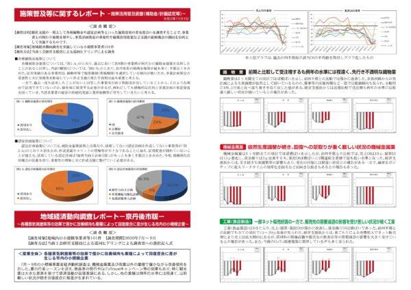 動向調査レポート_R0207_R0209