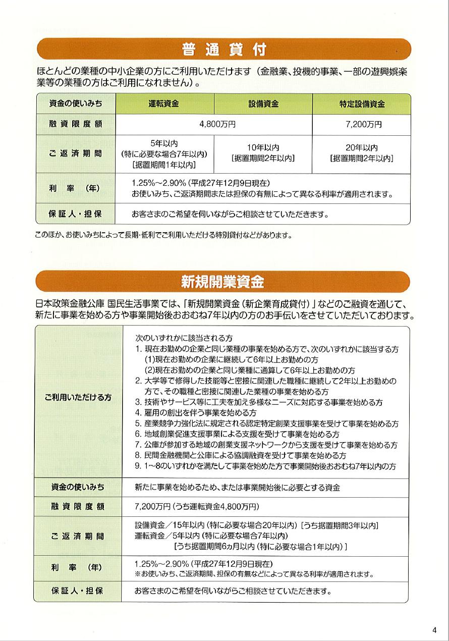 金融パンフレット4 普通貸付、新規開業資金